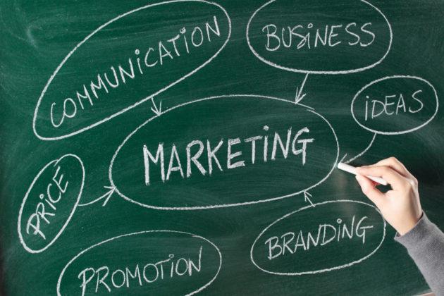 Marketing concept on blackboard